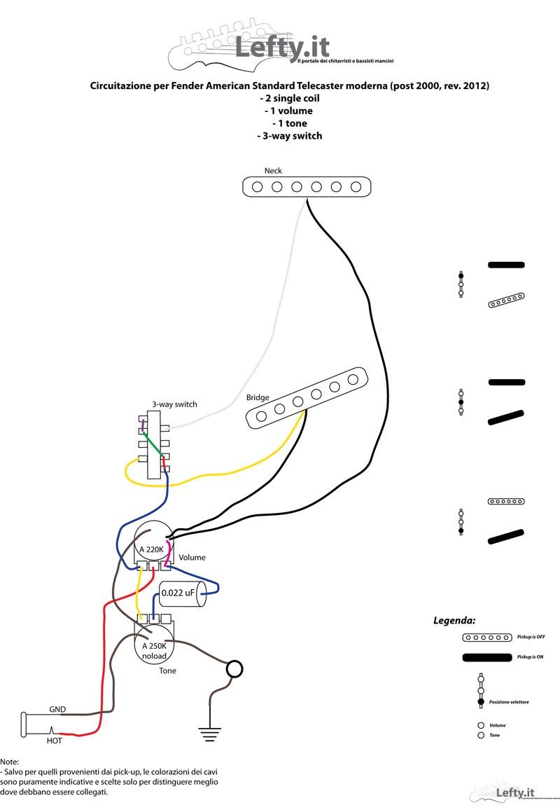 fender american standard telecaster post 2000  rev  2012